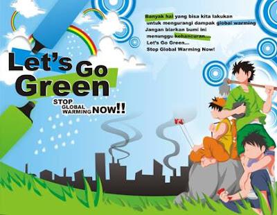 Poster Lingkungan Bahasa Inggris
