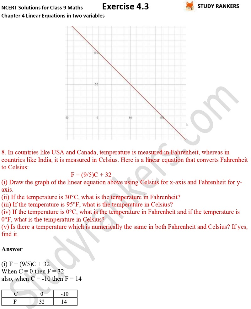 NCERT Solutions for Class 9 Maths Chapter 4 Linear Equations in Two Variables Exercise 4.3 Part 7