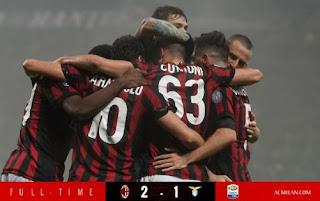 AC Milan vs Lazio 2-1 Highlights
