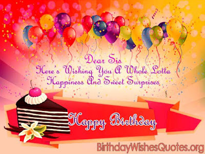 Best Birthday Wishes Images