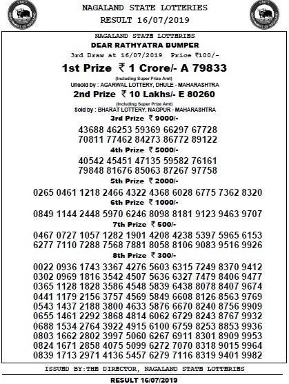 Punjab State Lottery Rakhi Bumper Results 03 September 2019 Draw