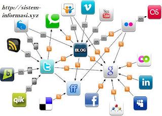 sejarah-jejaring-sosial