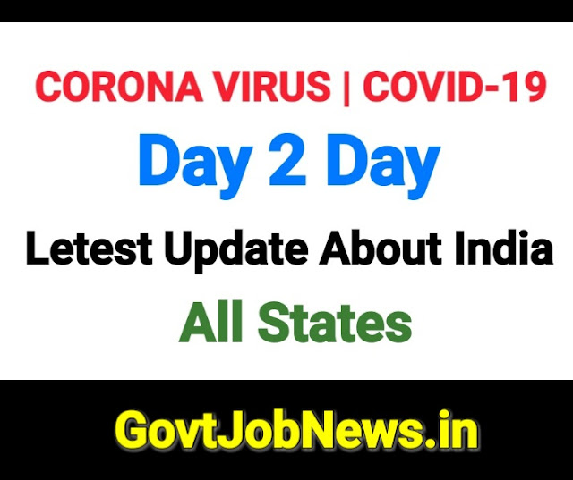 {COVID-19} CORONA VIRUS Daily Letest updates | World, India State wise Daily cases and Highlight
