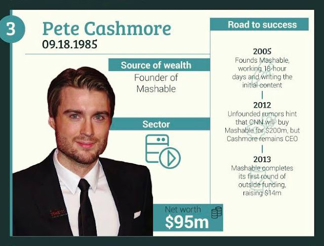 3-Pete-Cashmore+Founder-of-Mashable