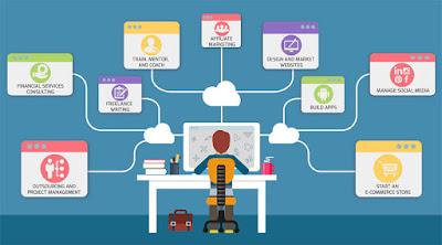 tips meningkatkan penjualan bisnis online dengan mudah