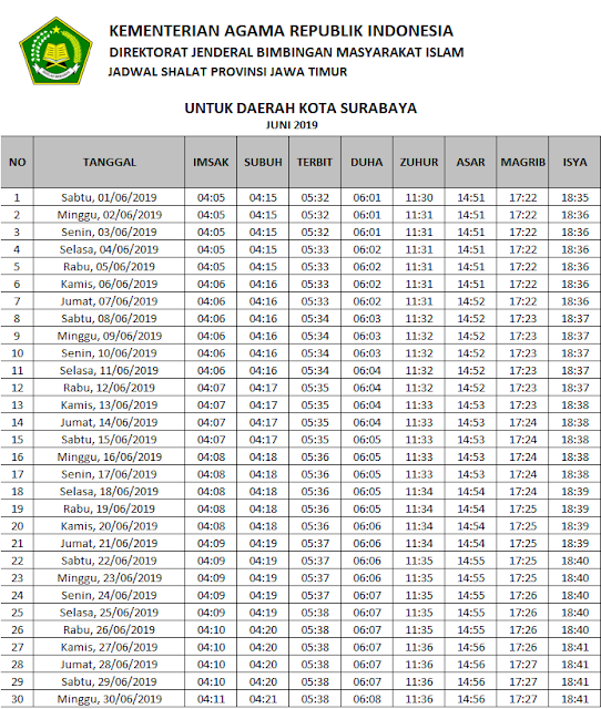 Jadwal Imsakiyah Ramadhan 2019 / 1440 H Surabaya