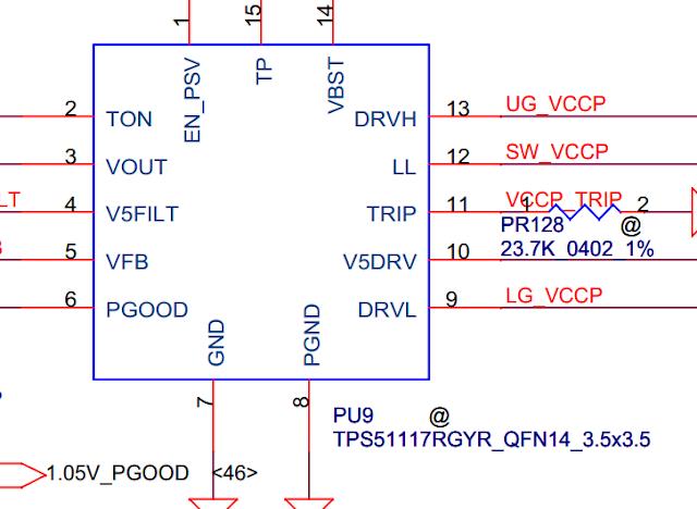 TPS51117RGYR