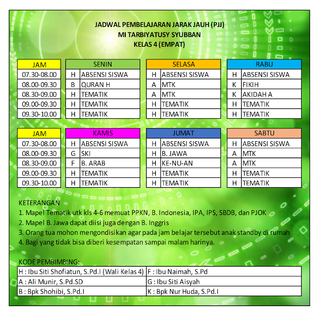 Jadwal PJJ Kelas 4 MI Kalimulyo