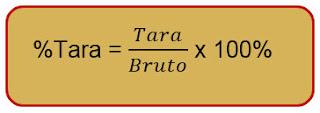 Cara Menghitung Persen Tara