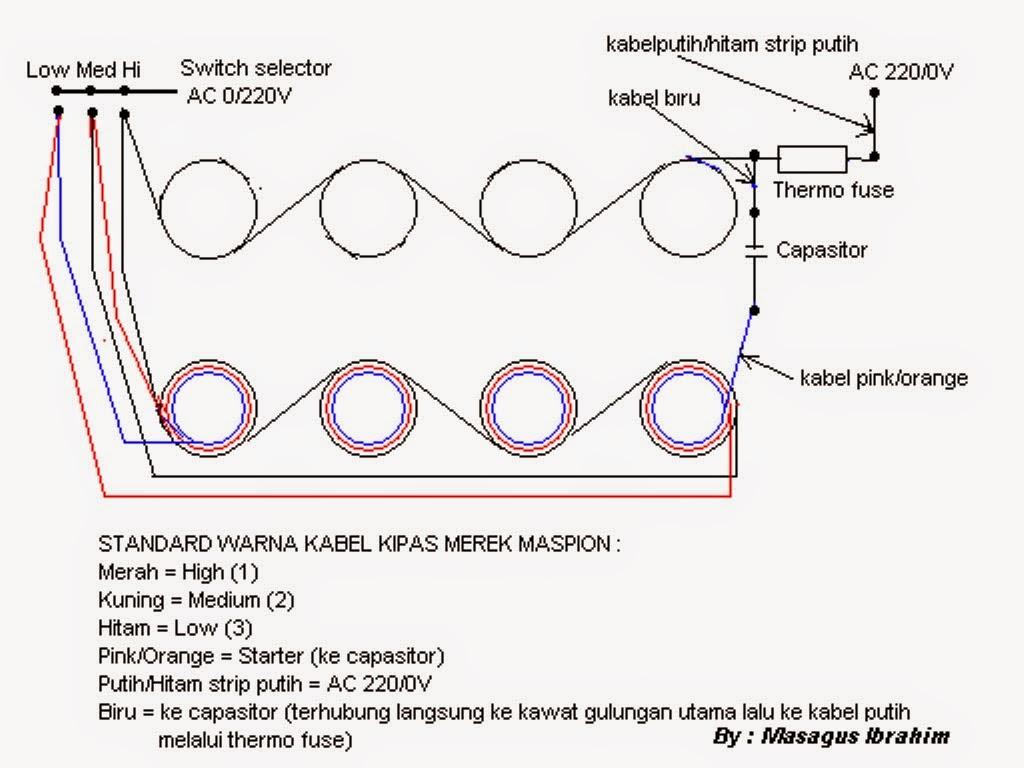 ganti dinamo motor kipas angin jangan langsung disambung sesuai rh serviclaptopprinter blogspot com Kipas Angin Miyako Harga 0LX Kipas Angin
