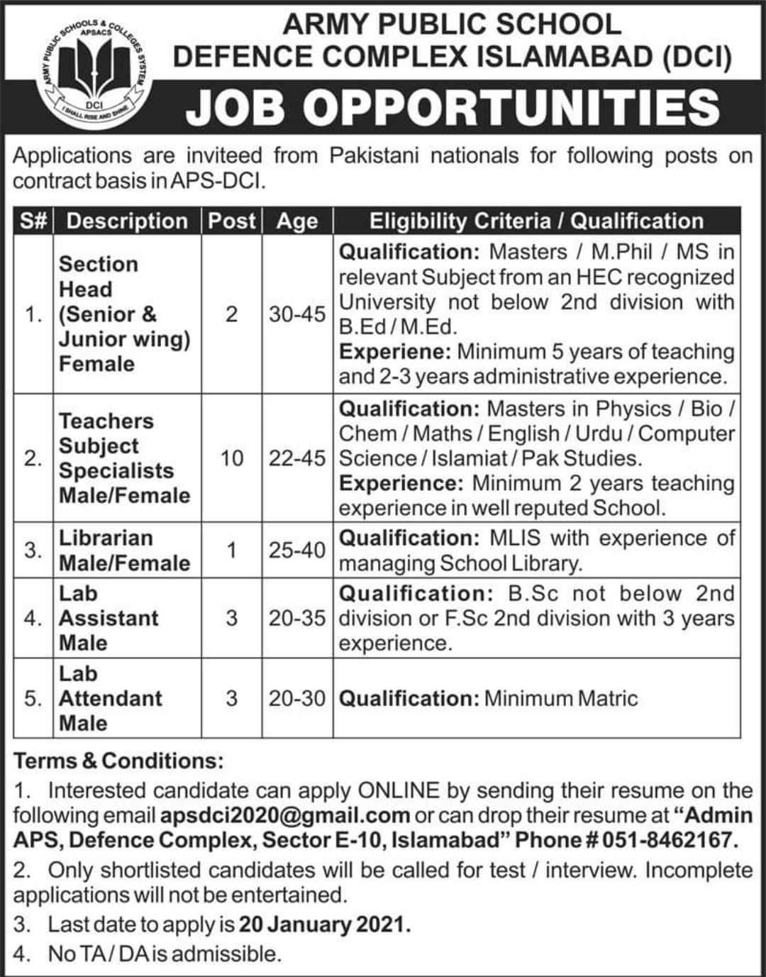 Army Public School Defence Complex Jobs 2021 for Teachers, Lab Assistant