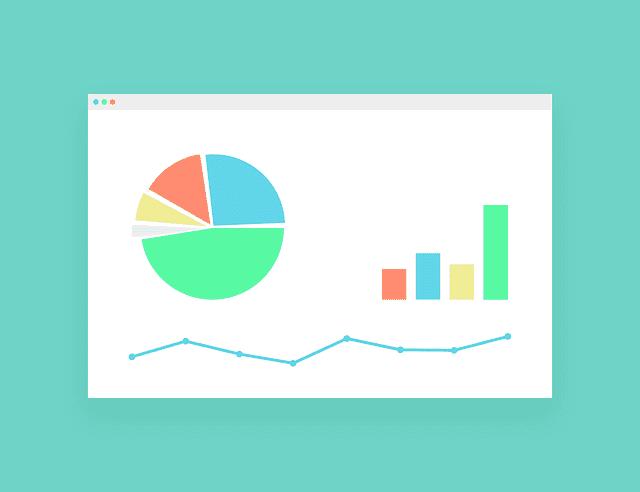 कार्यशील पूंजी विश्लेषण [Working Capital Analysis Hindi] क्या है Photo