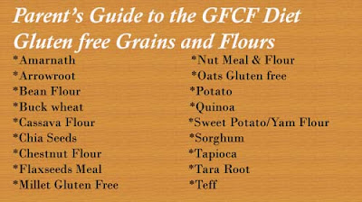 parents guide to the CfGF diet