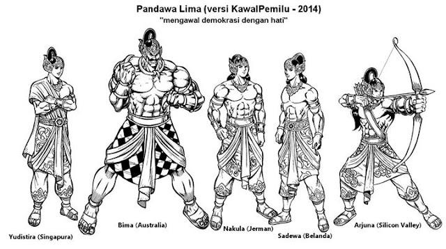 Watak, Karakter Pandawa Lima - Wayang Kulit