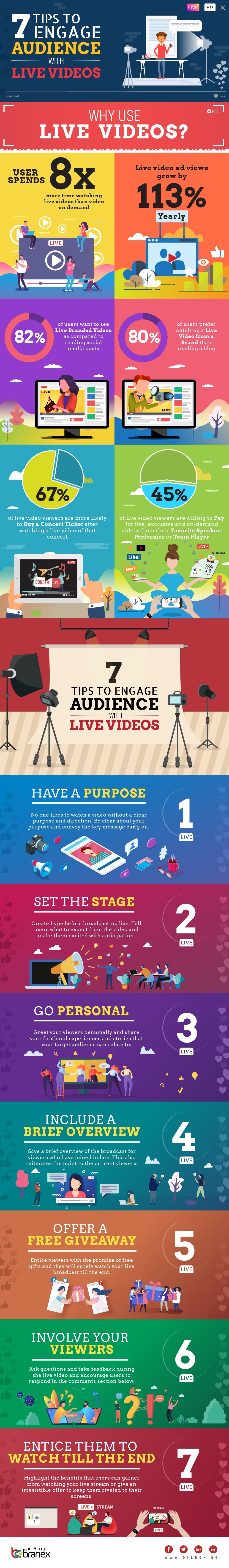7 Useful Tips To Engage Audience With Live Videos #Infographics