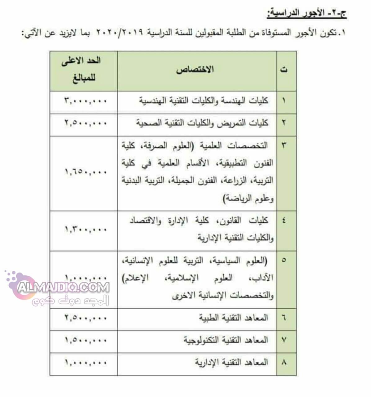معدلات الكليات المسائية في العراق