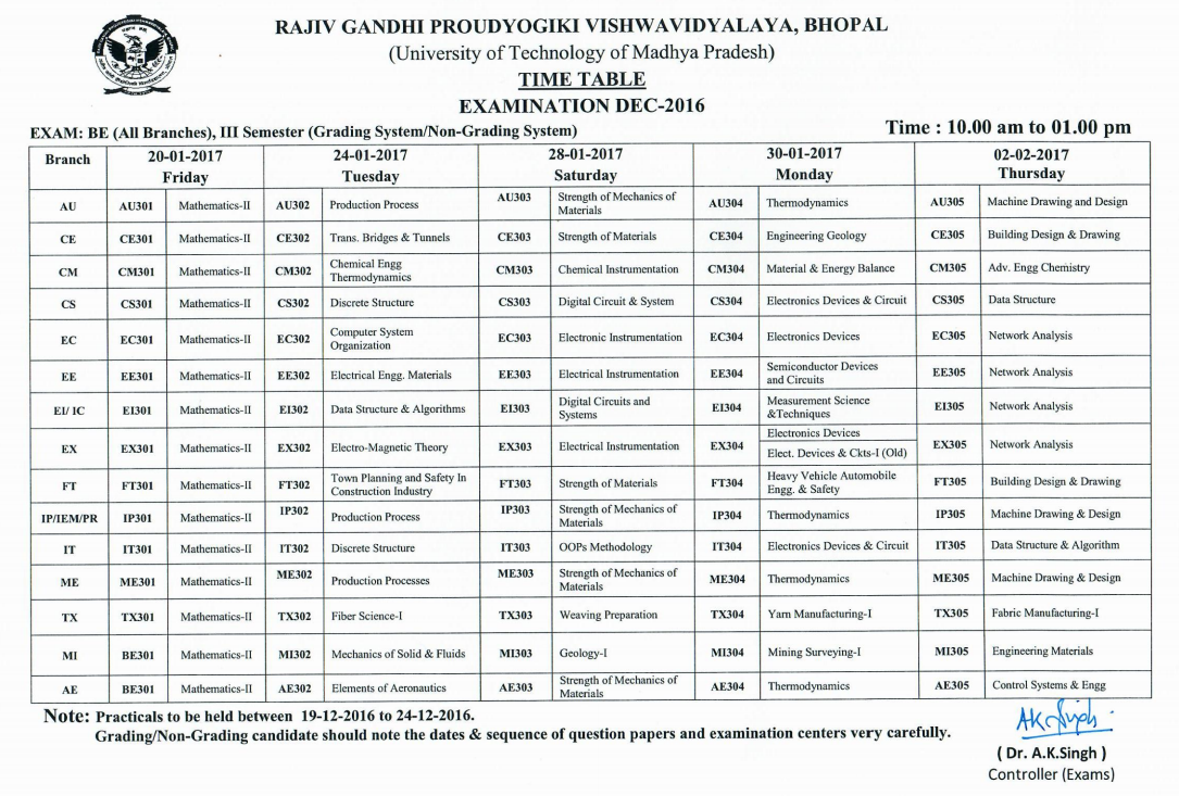 Rgpv b e 3rd semester grading system examination time for Rdvv 5th sem time table