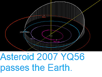 http://sciencythoughts.blogspot.com/2019/01/asteroid-2007-yq56-passes-earth.html