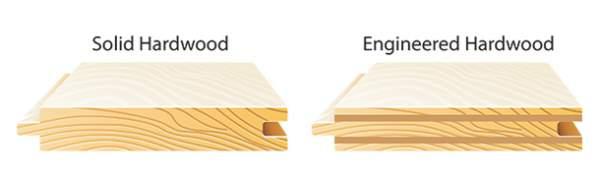 Beda lantai kayu solid dan buatan (engineered)