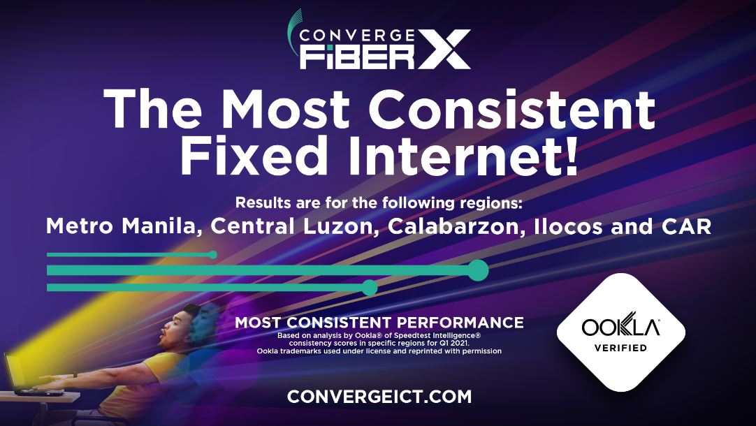Converge most consistent fixed internet in 5 regions – Ookla