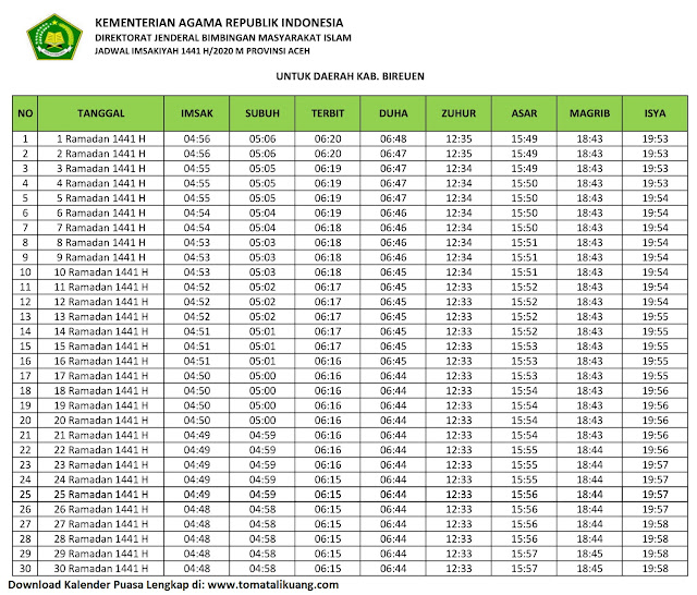 jadwal imsakiyah ramadhan buka puasa kabupaten Bireuen 2020 m 1441 h tomatalikuang.com