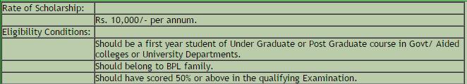 DCE Suvarna Jubilee Merit Scholarship