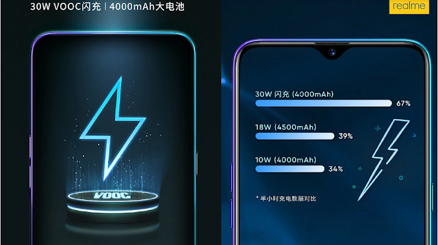 Realme X2 will have 4,000 mAh battery