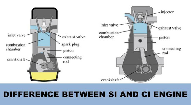 Differences between SI and CI Engine