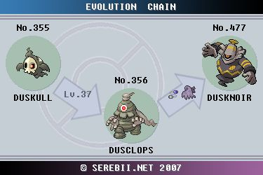 Evolution Chart Of Duskull
