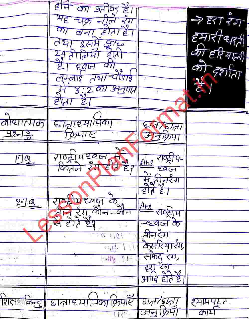 Lesson Plan on National Symbols in Hindi   Civics