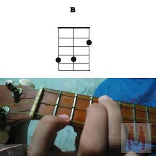 Chord B ukulele senar 3