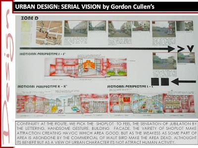 GORDON PDF TOWNSCAPE CULLEN