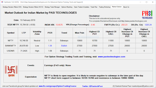 Indian Market Outlook: February 15, 2019
