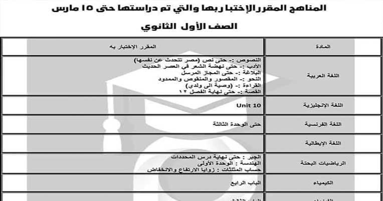 الدروس المقررة للصف الأول الثانوي الترم الثاني 2020 جميع المواد