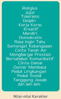 2.  Karakter yang baik secara umum (Media Komunikasi dan Inspirasi Jendela Pendidikan dan Kebudayaan)