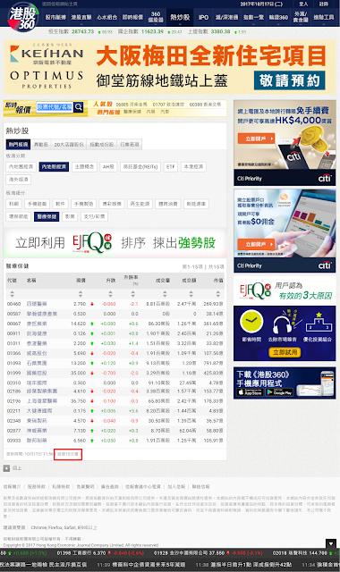 港股360-熱炒股