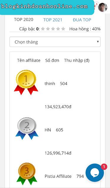 Unica là gì ? Làm sao để Kiếm tiền online  hiệu quả với  nền tảng affiliate của Unica hãy cùng blogkinhdoanhonline.com tìm hiểu phương pháp kiếm tiền online uy tín này nhé