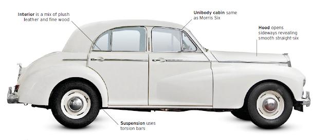 Classic-Cars, Wolseley-6/80, classic cars