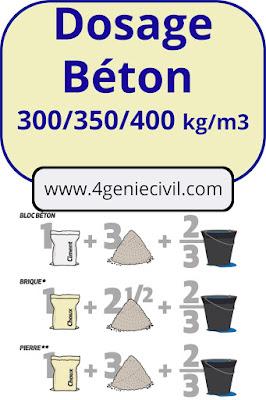 Béton 300 Béton 350 Béton 400 - Dosage du béton