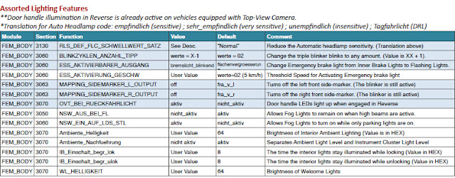 bmw-f30-cheat-sheet-4