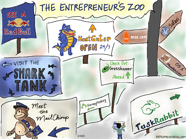 %23entrepreneurfail+Entrepreneurs+Zoo - (Comic) Roaming Freely in the Entrepreneur(s) Zoo