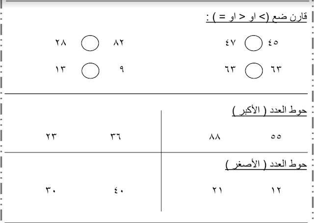 اوراق عمل رياضيات الصف الثاني درس المقارنة الفصل الاول