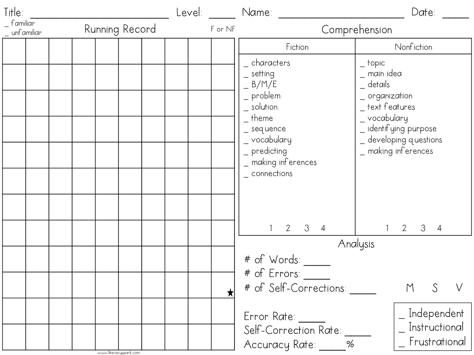 Contemporary Running Record Templates Elaboration ~ Miscue Analysis ...