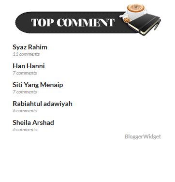 Top Pengomen Blog Bulan Julai 2020