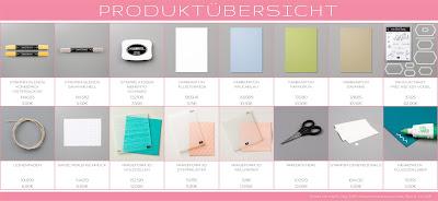 Stampin' Up! rosa Mädchen Kulmbach: Kreativ Trip: Prägefolder – Dankeskarte mit Frei wie ein Vogel, Wellpapier, Steppmuster, Holzdielen und raffiniert bestickten Rahmen
