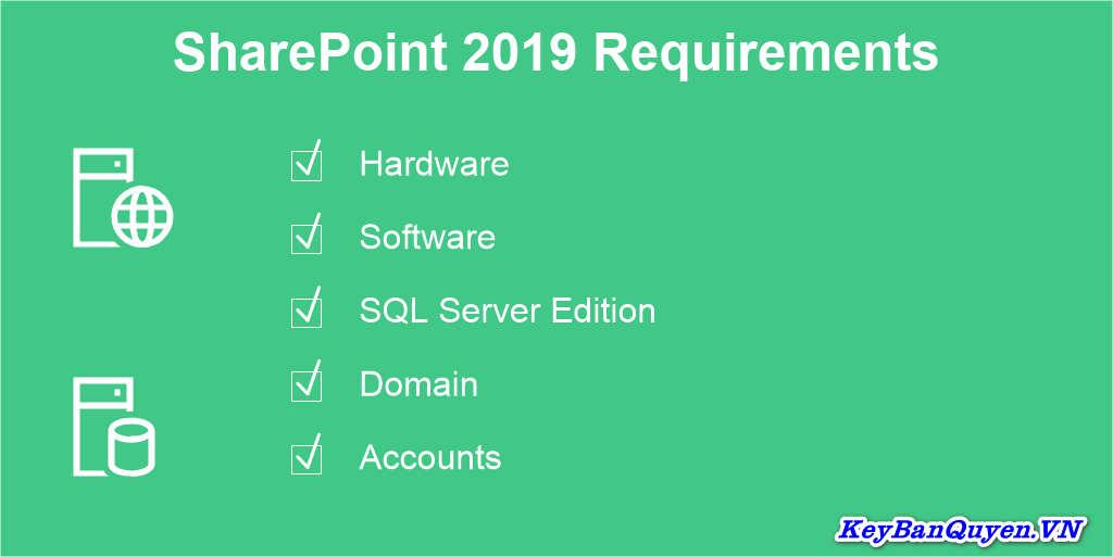 Cấu hình phần cứng và phần mềm để cài đặt SharePoint Server 2019