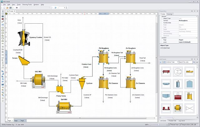 Aplicación de modelos de simulación de procesos