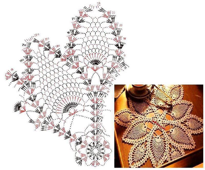 6 Esquemas para tapetes | Tejidos a Crochet