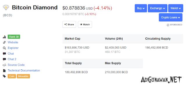 prediksi harga bcd bitcoin diamond 2020