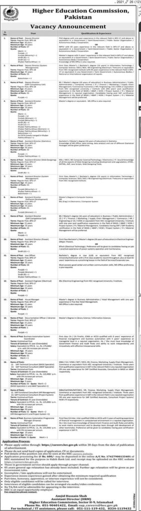 HEC  Announced Jobs 2021 || HEC Latest September Advertisement – Apply Now